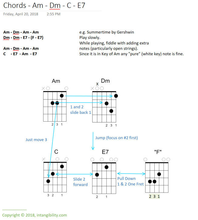 Guitar Chord Transition Charts Am Dm C E7 Intangibility
