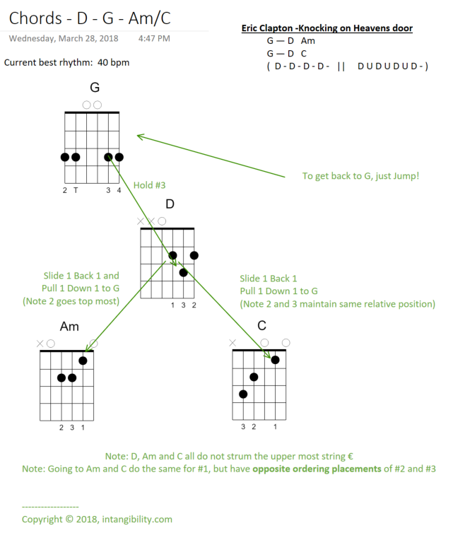 Guitar Chord Transition Charts D G Am Or C Intangibility