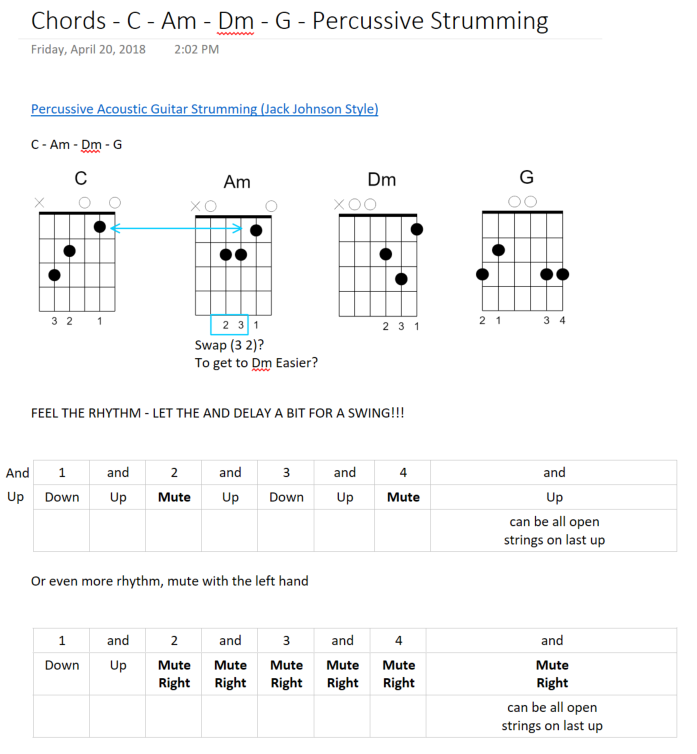 Guitar Chord Transition Charts C Am Dm G Intangibility